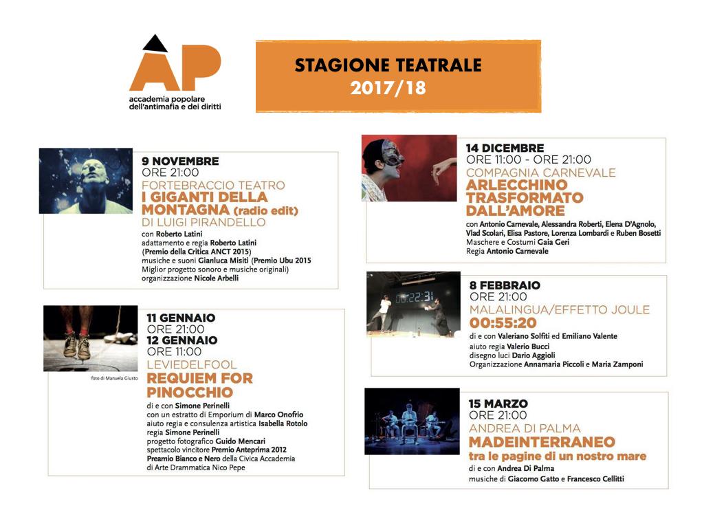 Grafica AP Teatro.001